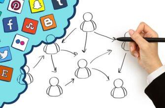 Партнерські програми для соціальних мереж